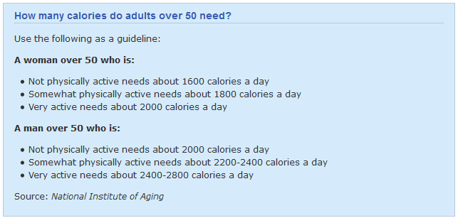 Calorie recommendations for older adults